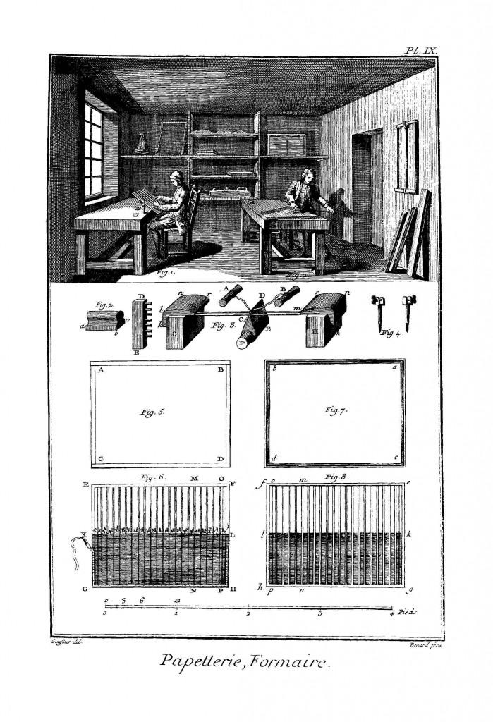Formaire - planche de l'Encyclopédie